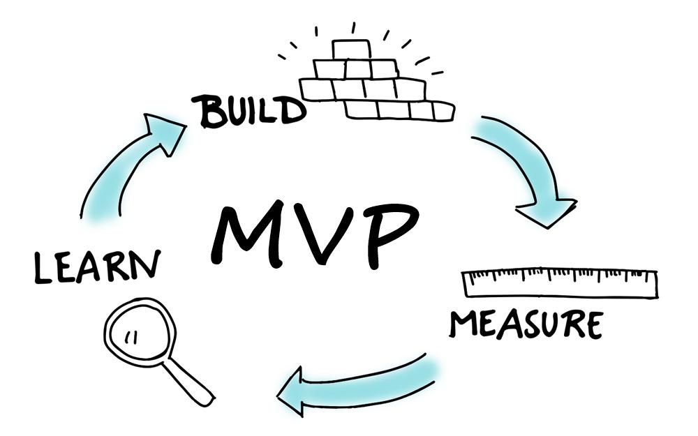 Minimum Viable Product - Jak zbudować?