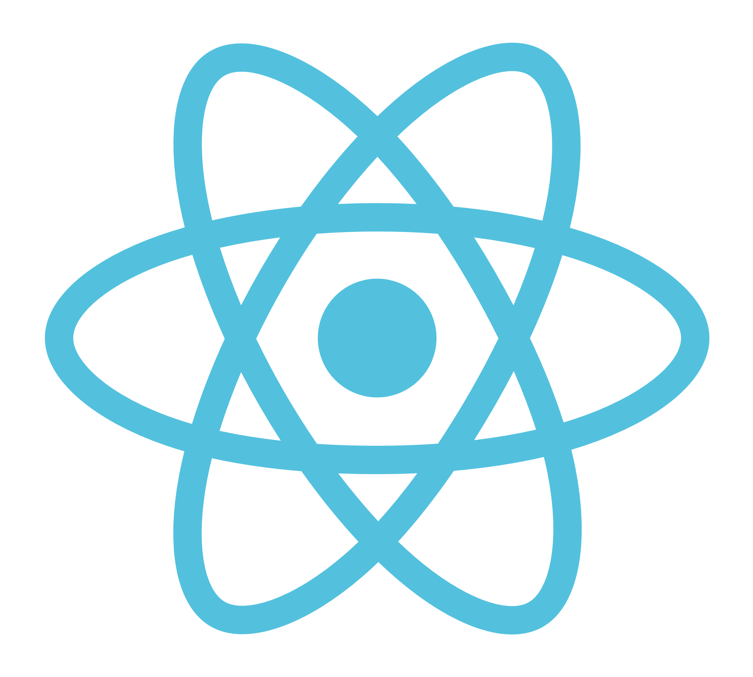 React Software House